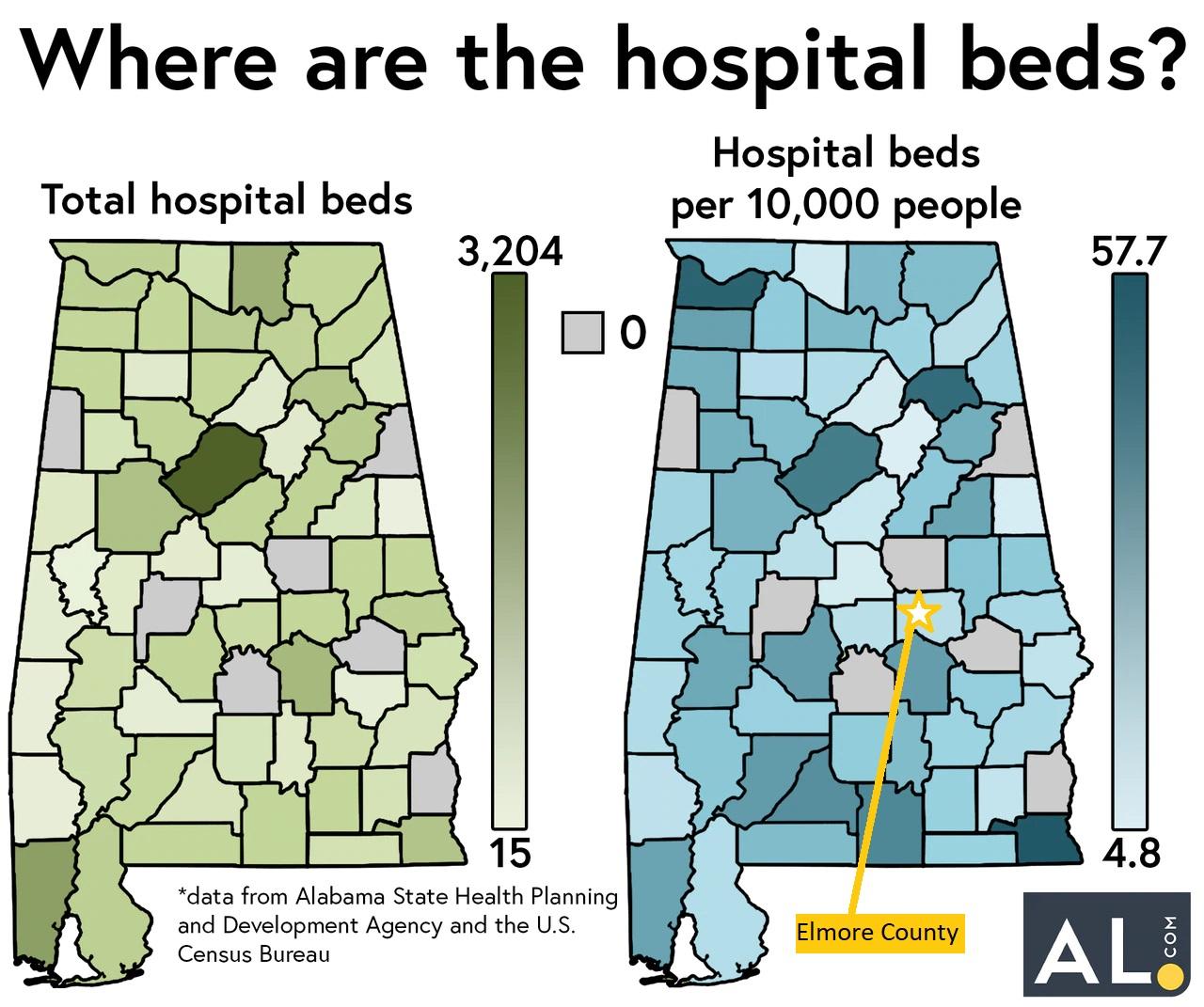 alabama hospital beds elmore