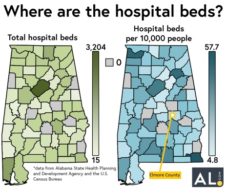 alabama hospital beds elmore